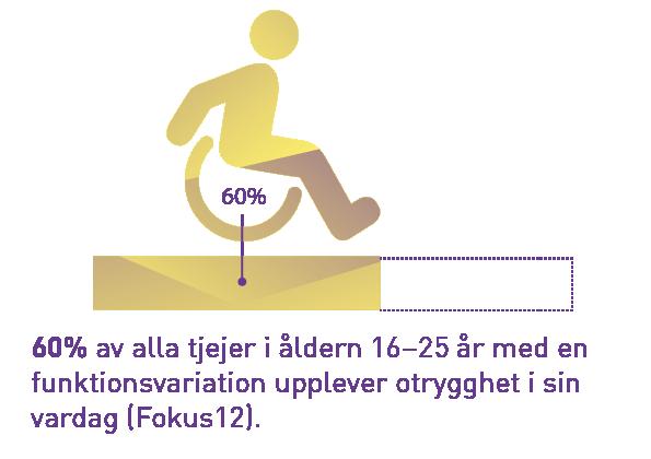 illustration av funkofobi